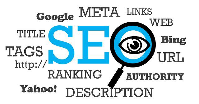Website and funnel building words